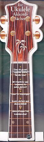 Akkordfächer Ukulele in Form des Ukulelenhalses