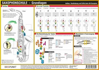 Info-Tafel Saxophonschule Grundlagen Altsaxophon Din A4, laminiert