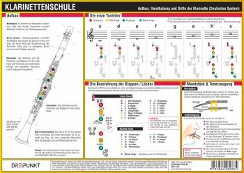 Info-Tafel Klarinettenschule (deutsches System) Din A4, laminiert