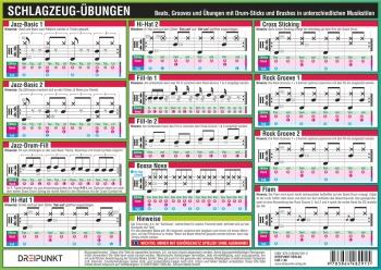 Info-Tafel Schlagzeug-Übungen Din A4, laminiert