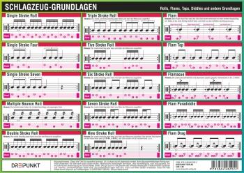 Info-Tafel Schlagzeug-Grundlagen Din A4, laminiert