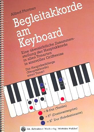 Begleitakkorde am Keyboard: Eine übersichtliche Zusammenstellung